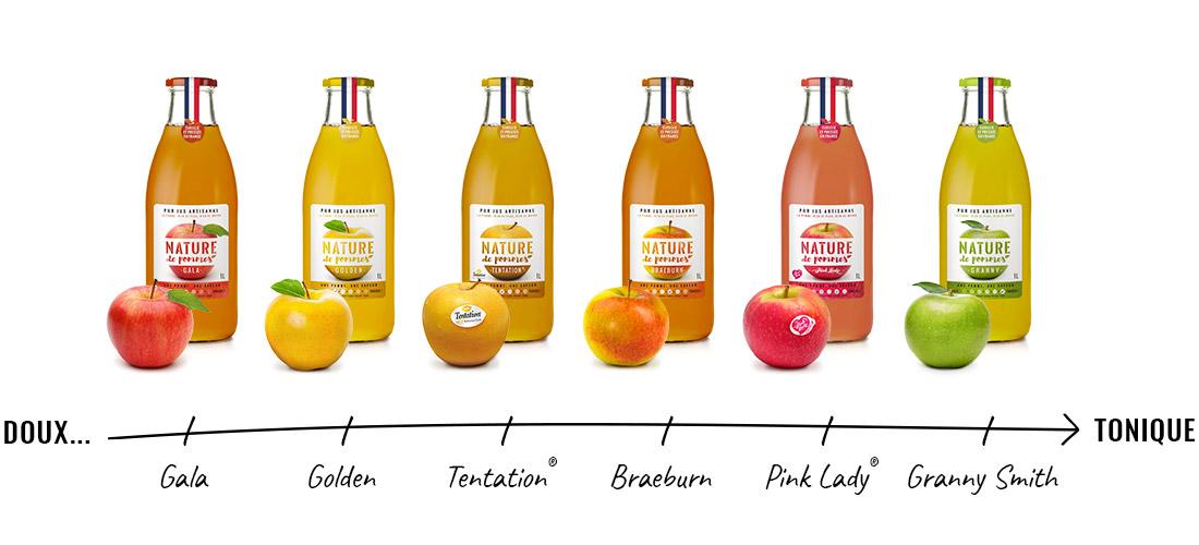Échelle de saveurs Nature de Pommes
